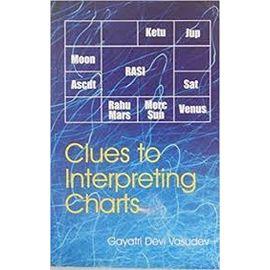 Clus To Interpreting Charts By Gayatri Devi Vasudev
